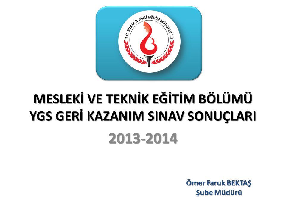 MESLEKİ VE TEKNİK EĞİTİM BÖLÜMÜ YGS GERİ KAZANIM SINAV SONUÇLARI 2013-2014 Ömer Faruk BEKTAŞ Şube Müdürü