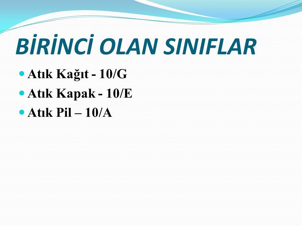 BİRİNCİ OLAN SINIFLAR Atık Kağıt - 10/G Atık Kapak - 10/E Atık Pil – 10/A