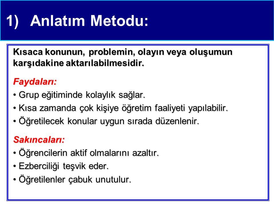 1)Anlatım Metodu: Kısaca konunun, problemin, olayın veya oluşumun karşıdakine aktarılabilmesidir.