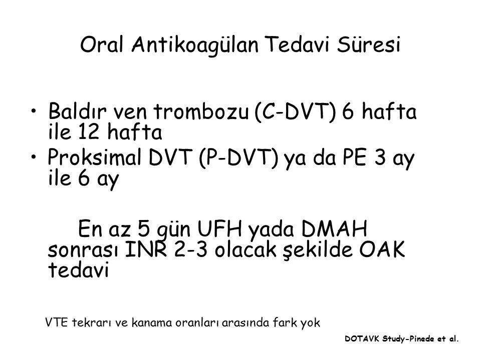 Oral Antikoagülan Tedavi Süresi Baldır ven trombozu (C-DVT) 6 hafta ile 12 hafta Proksimal DVT (P-DVT) ya da PE 3 ay ile 6 ay En az 5 gün UFH yada DMA