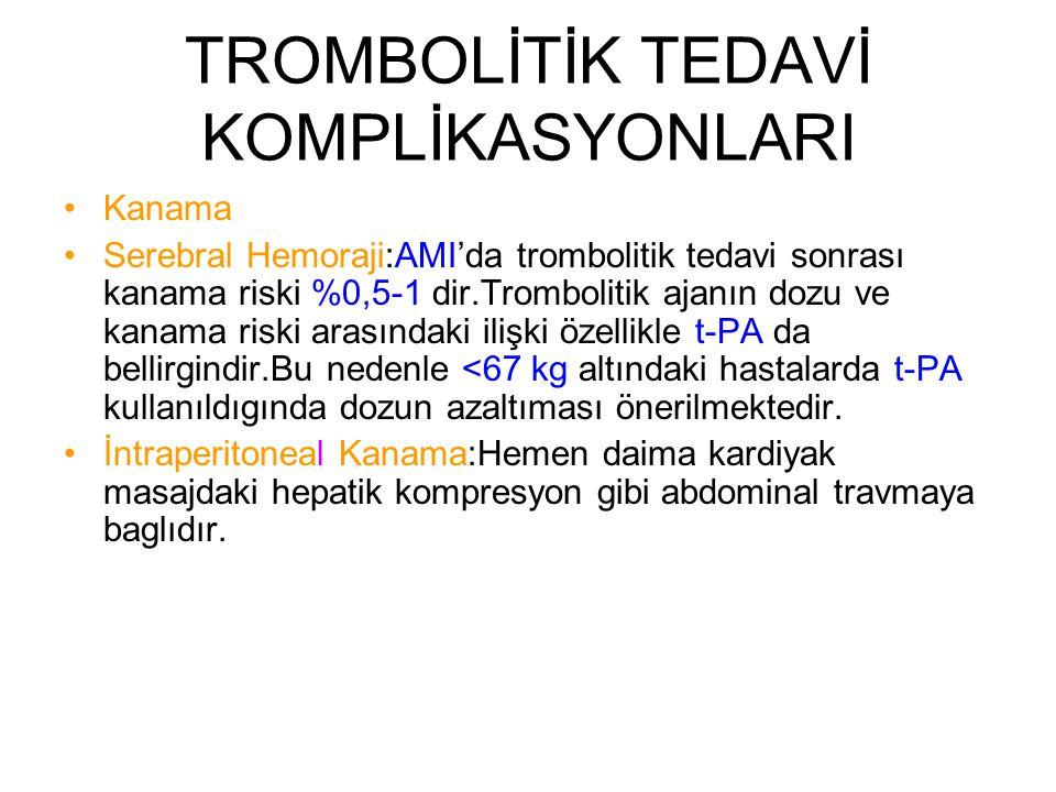 TROMBOLİTİK TEDAVİ KOMPLİKASYONLARI Kanama Serebral Hemoraji:AMI'da trombolitik tedavi sonrası kanama riski %0,5-1 dir.Trombolitik ajanın dozu ve kana