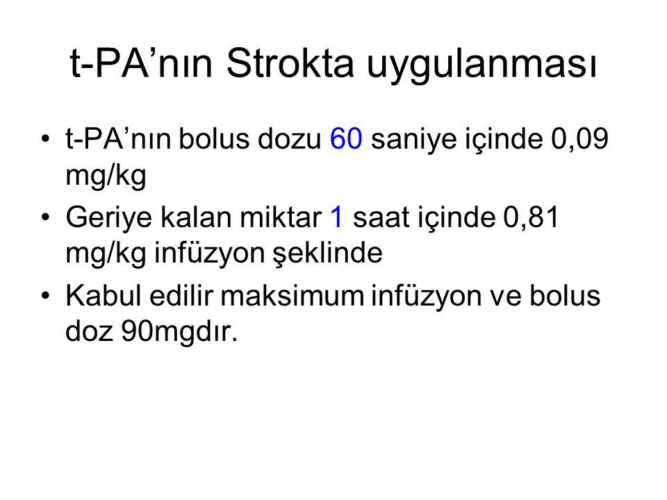 t-PA'nın Strokta uygulanması t-PA'nın bolus dozu 60 saniye içinde 0,09 mg/kg Geriye kalan miktar 1 saat içinde 0,81 mg/kg infüzyon şeklinde Kabul edil