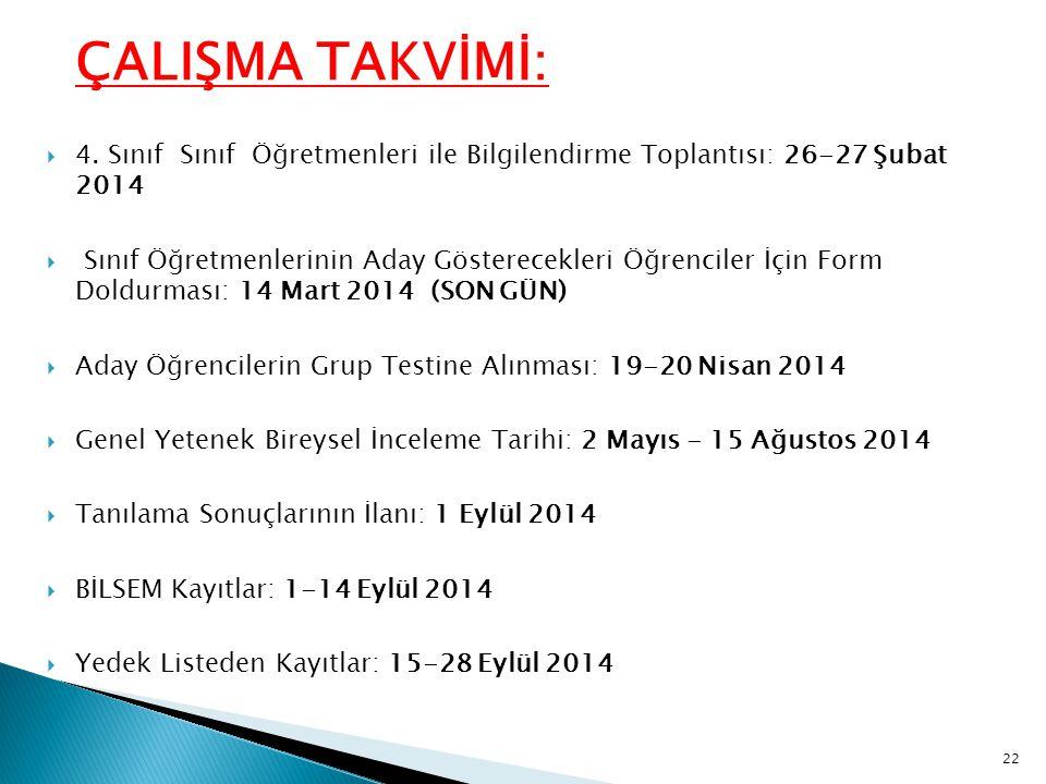 ÇALIŞMA TAKVİMİ:  4. Sınıf Sınıf Öğretmenleri ile Bilgilendirme Toplantısı: 26-27 Şubat 2014  Sınıf Öğretmenlerinin Aday Gösterecekleri Öğrenciler İ