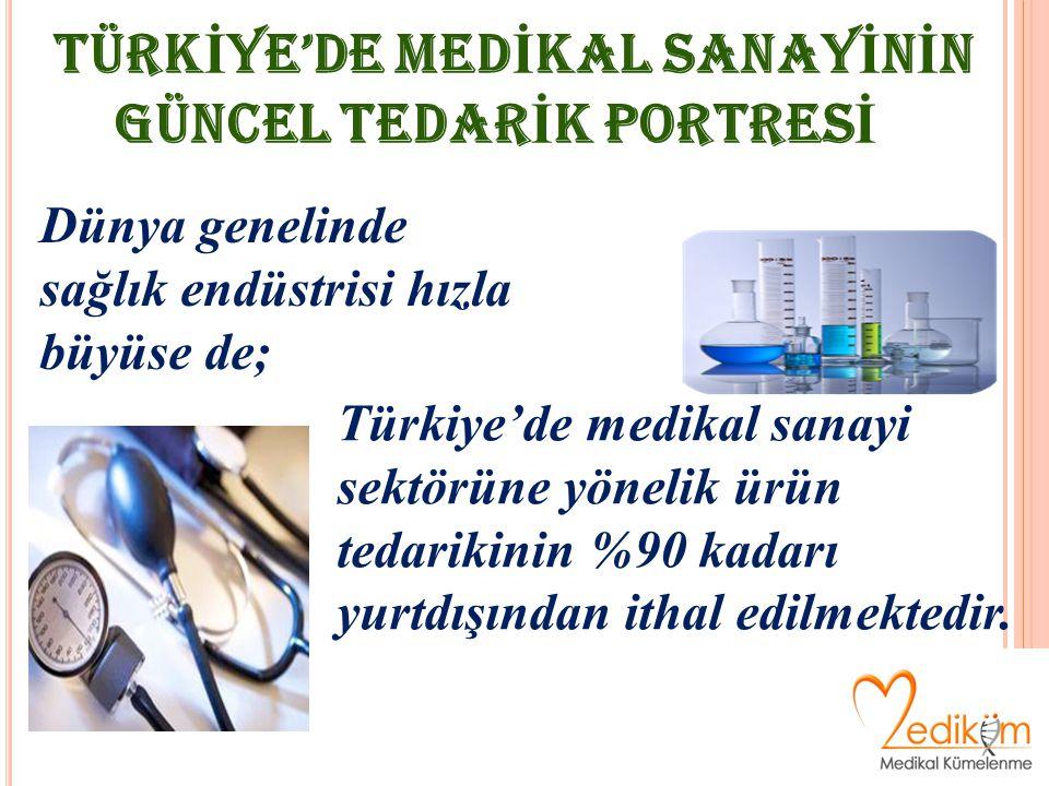 TÜRK İ YE'DE MED İ KAL SANAY İ N İ N GÜNCEL TEDAR İ K PORTRES İ Dünya genelinde sağlık endüstrisi hızla büyüse de; Türkiye'de medikal sanayi sektörüne yönelik ürün tedarikinin %90 kadarı yurtdışından ithal edilmektedir.