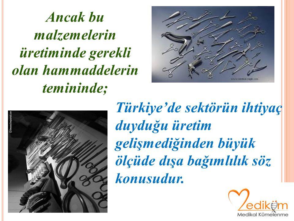 Türkiye'de sektörün ihtiyaç duyduğu üretim gelişmediğinden büyük ölçüde dışa bağımlılık söz konusudur. Ancak bu malzemelerin üretiminde gerekli olan h