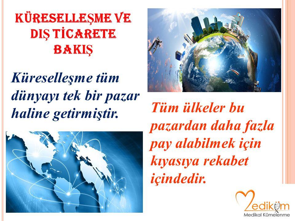 Küreselleşme tüm dünyayı tek bir pazar haline getirmiştir. KÜRESELLE Ş ME VE DI Ş T İ CARETE BAKI Ş Tüm ülkeler bu pazardan daha fazla pay alabilmek i