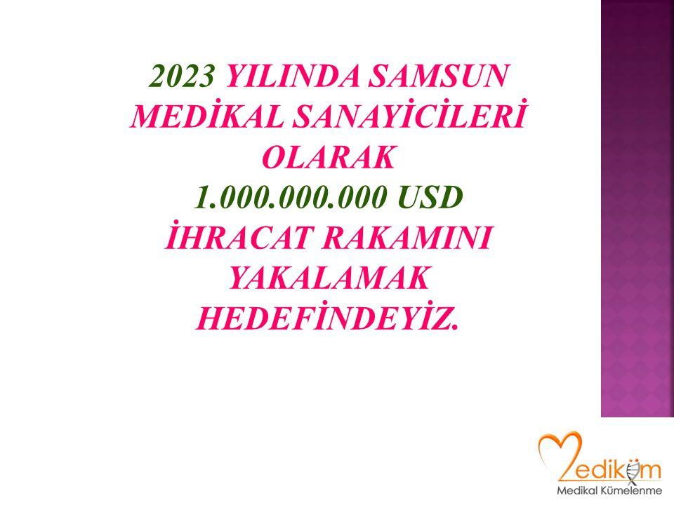 2023 YILINDA SAMSUN MEDİKAL SANAYİCİLERİ OLARAK 1.000.000.000 USD İHRACAT RAKAMINI YAKALAMAK HEDEFİNDEYİZ.