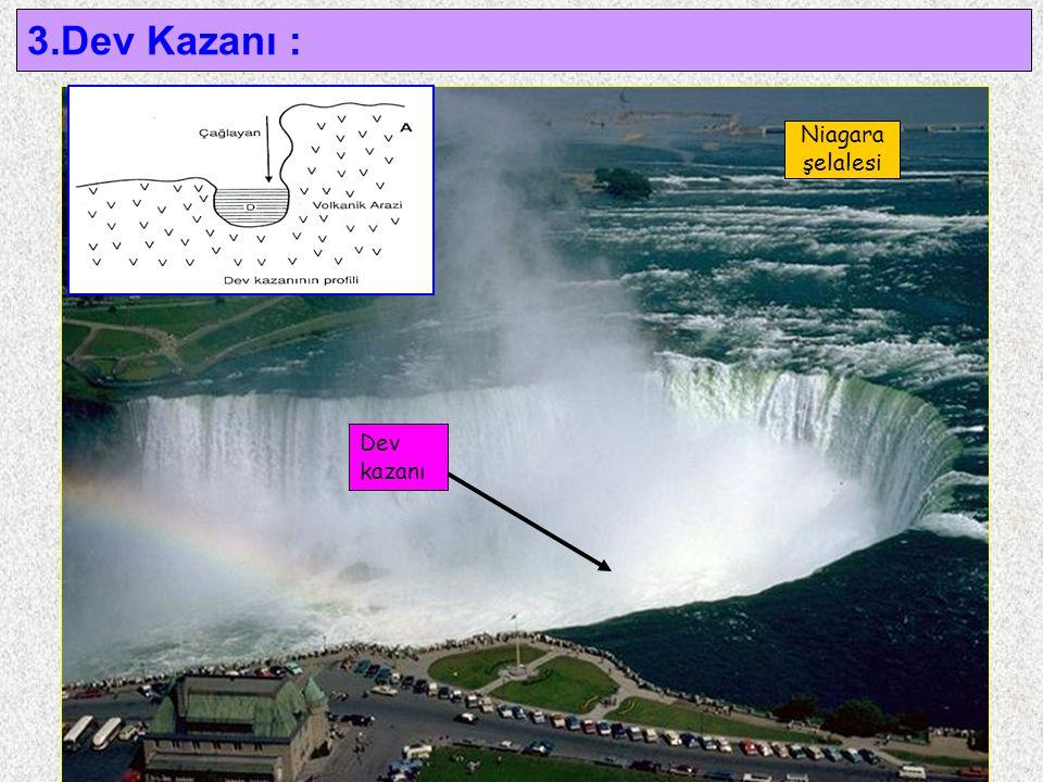 19 3.Dev Kazanı : Dev kazanı Niagara şelalesi