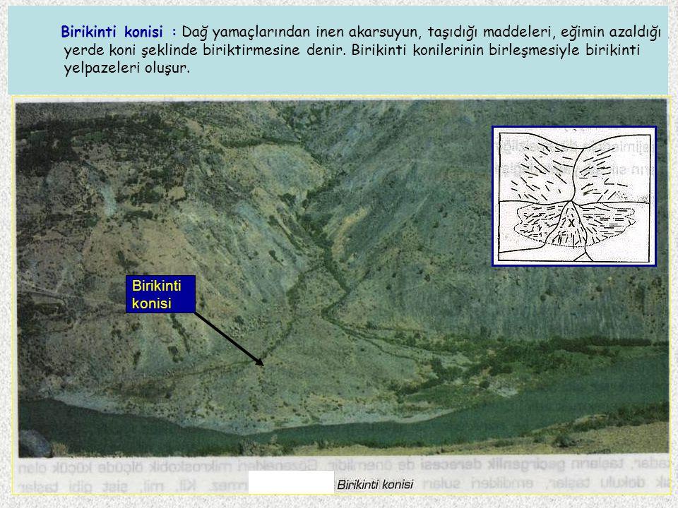 32 Birikinti konisi : Dağ yamaçlarından inen akarsuyun, taşıdığı maddeleri, eğimin azaldığı yerde koni şeklinde biriktirmesine denir. Birikinti konile