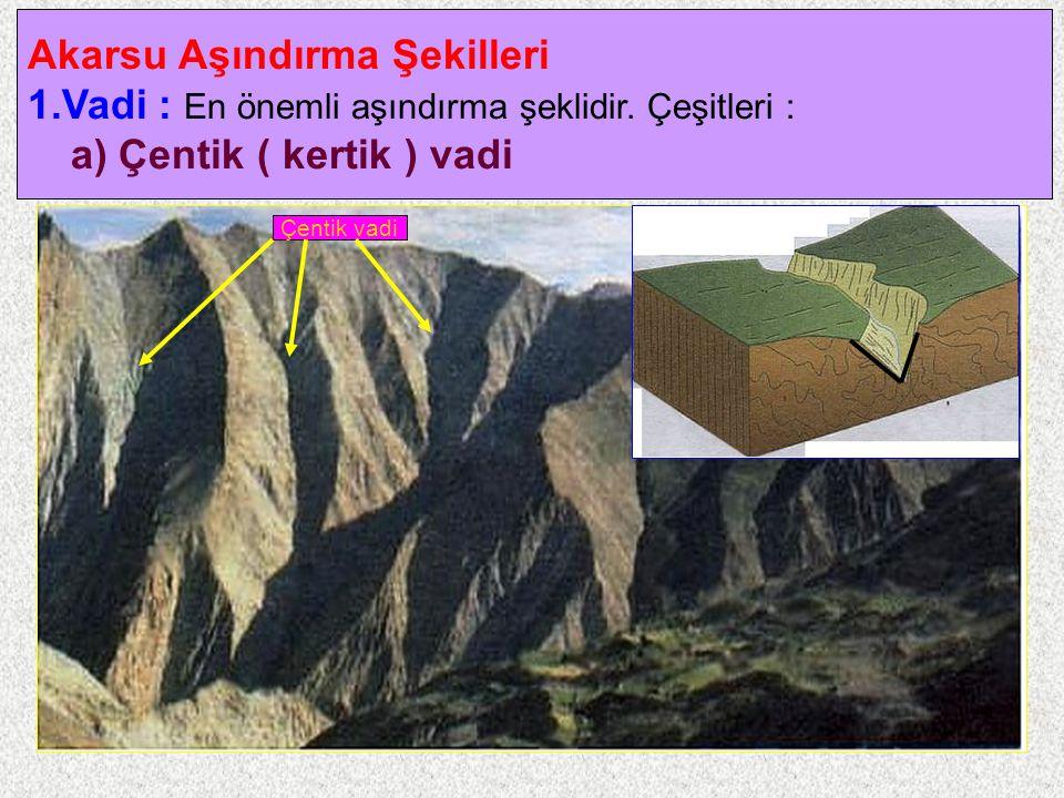 7 Akarsu Aşındırma Şekilleri 1.Vadi : En önemli aşındırma şeklidir. Çeşitleri : a) Çentik ( kertik ) vadi Çentik vadi