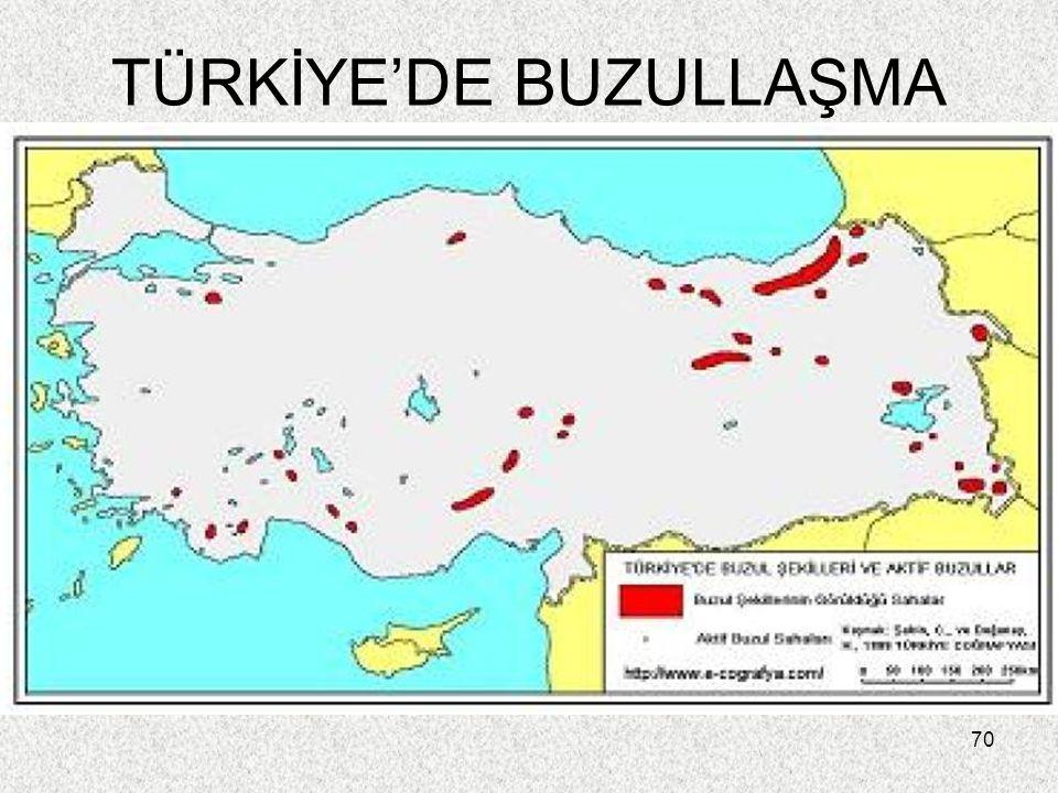 70 TÜRKİYE'DE BUZULLAŞMA