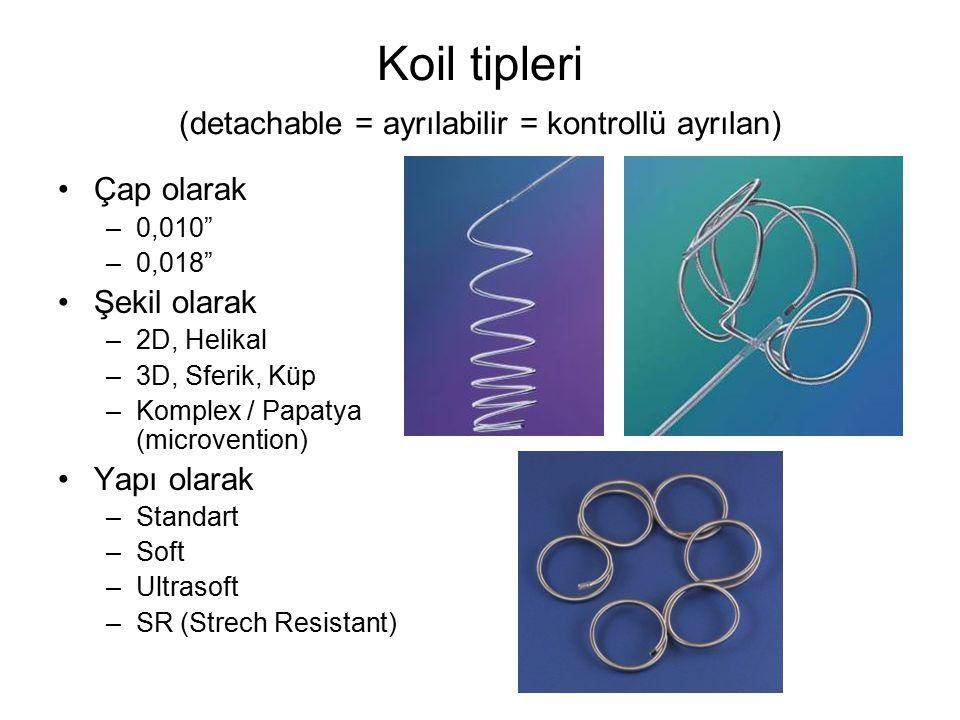 """Koil tipleri (detachable = ayrılabilir = kontrollü ayrılan) Çap olarak –0,010"""" –0,018"""" Şekil olarak –2D, Helikal –3D, Sferik, Küp –Komplex / Papatya ("""