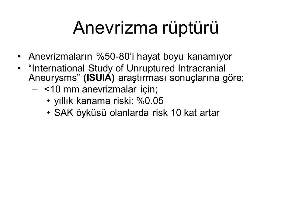 """Anevrizma rüptürü Anevrizmaların %50-80'i hayat boyu kanamıyor """"International Study of Unruptured Intracranial Aneurysms"""" (ISUIA) araştırması sonuçlar"""