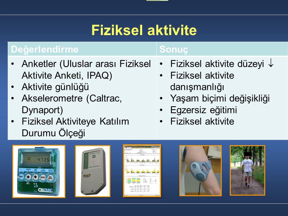 Fiziksel aktivite DeğerlendirmeSonuç Anketler (Uluslar arası Fiziksel Aktivite Anketi, IPAQ) Aktivite günlüğü Akselerometre (Caltrac, Dynaport) Fiziks