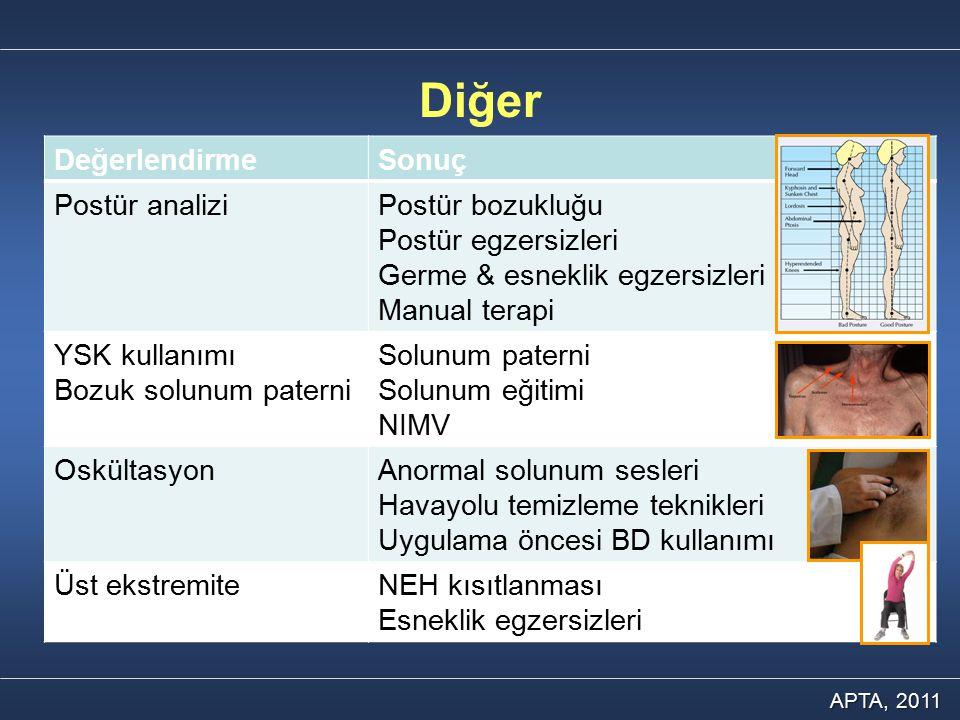 Diğer DeğerlendirmeSonuç Postür analiziPostür bozukluğu Postür egzersizleri Germe & esneklik egzersizleri Manual terapi YSK kullanımı Bozuk solunum pa