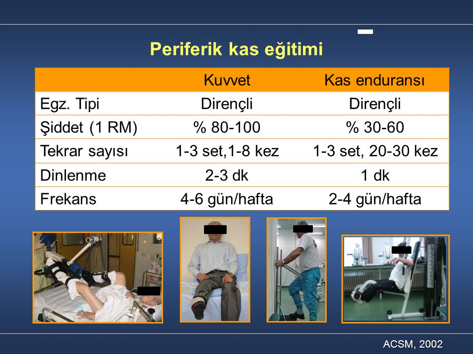 Periferik kas eğitimi KuvvetKas enduransı Egz. TipiDirençli Şiddet (1 RM)% 80-100% 30-60 Tekrar sayısı1-3 set,1-8 kez1-3 set, 20-30 kez Dinlenme2-3 dk