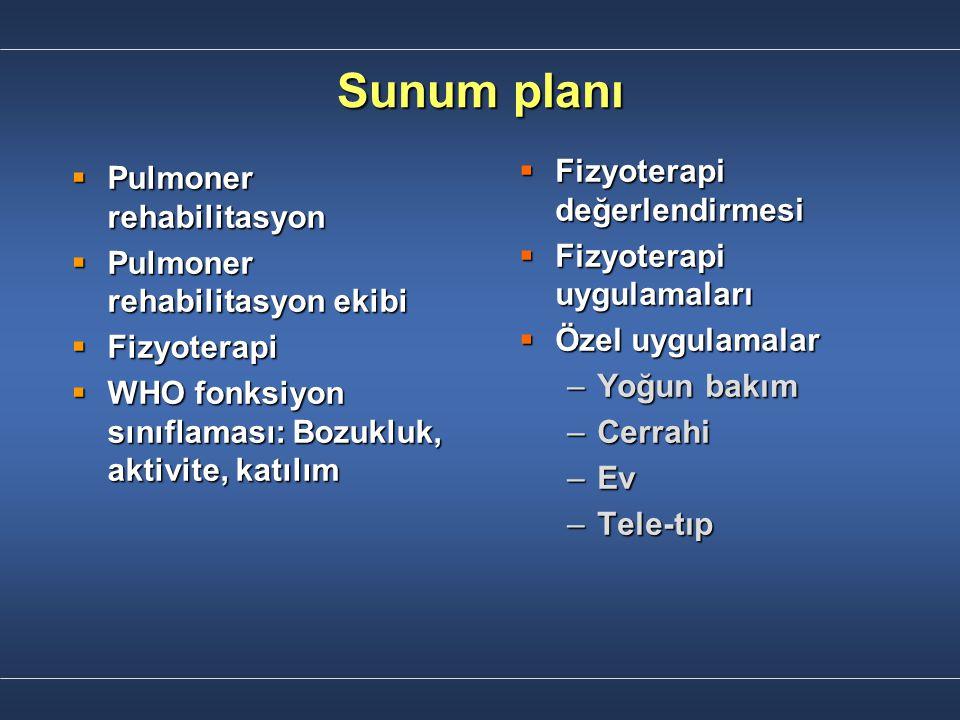 Sunum planı  Pulmoner rehabilitasyon  Pulmoner rehabilitasyon ekibi  Fizyoterapi  WHO fonksiyon sınıflaması: Bozukluk, aktivite, katılım  Fizyote