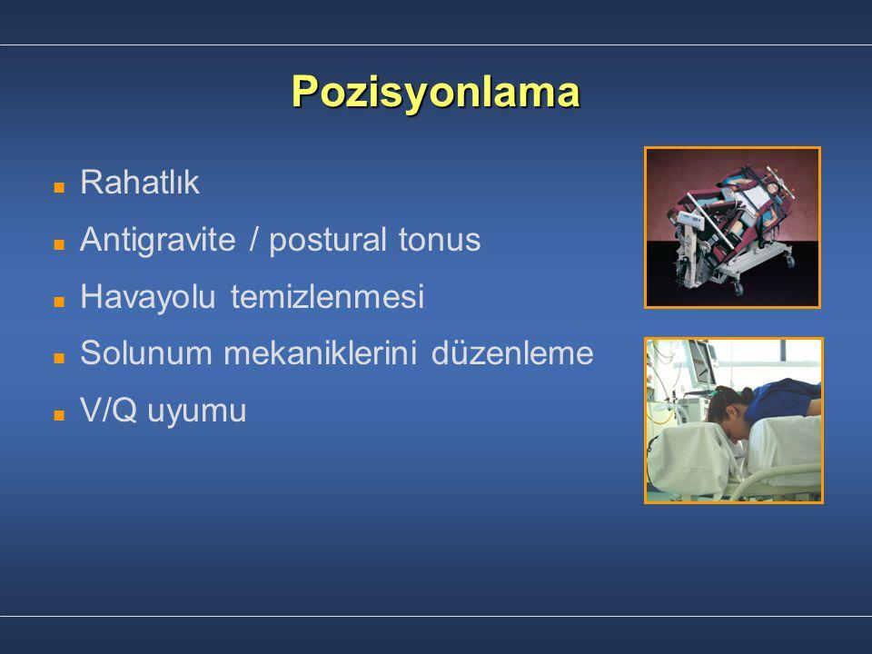 Pozisyonlama n n Rahatlık n n Antigravite / postural tonus n n Havayolu temizlenmesi n n Solunum mekaniklerini düzenleme n n V/Q uyumu