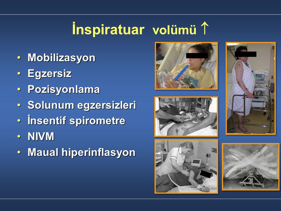 İnspiratuar volümü  MobilizasyonMobilizasyon EgzersizEgzersiz PozisyonlamaPozisyonlama Solunum egzersizleriSolunum egzersizleri İnsentif spirometreİn