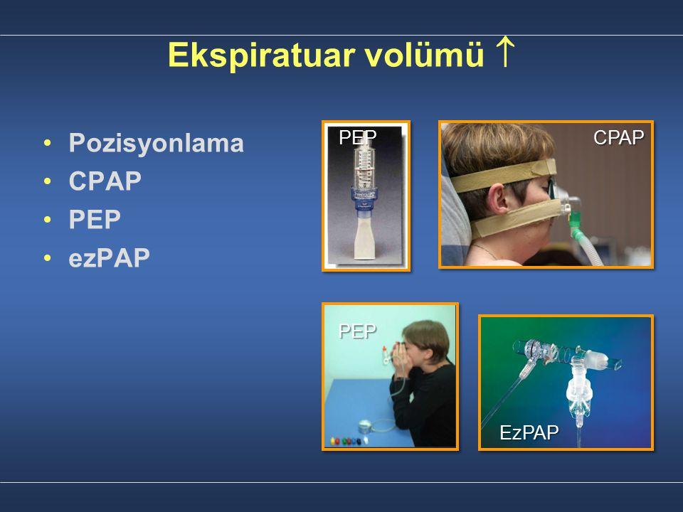 Ekspiratuar volümü  Pozisyonlama CPAP PEP ezPAPPEPCPAP PEP EzPAP