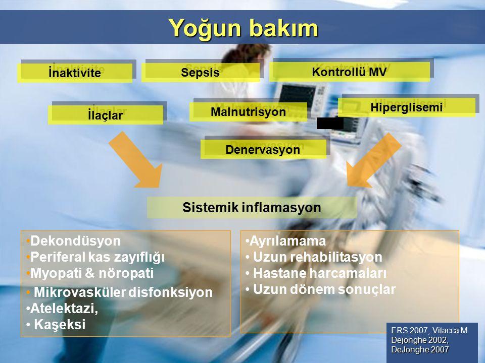 Dekondüsyon Periferal kas zayıflığı Myopati & nöropati Mikrovasküler disfonksiyon Atelektazi, Kaşeksi Malnutrisyon İnaktivite İlaçlar Denervasyon Sist