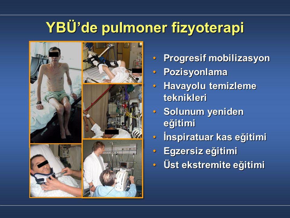 YBÜ'de pulmoner fizyoterapi Progresif mobilizasyonProgresif mobilizasyon PozisyonlamaPozisyonlama Havayolu temizleme teknikleriHavayolu temizleme tekn