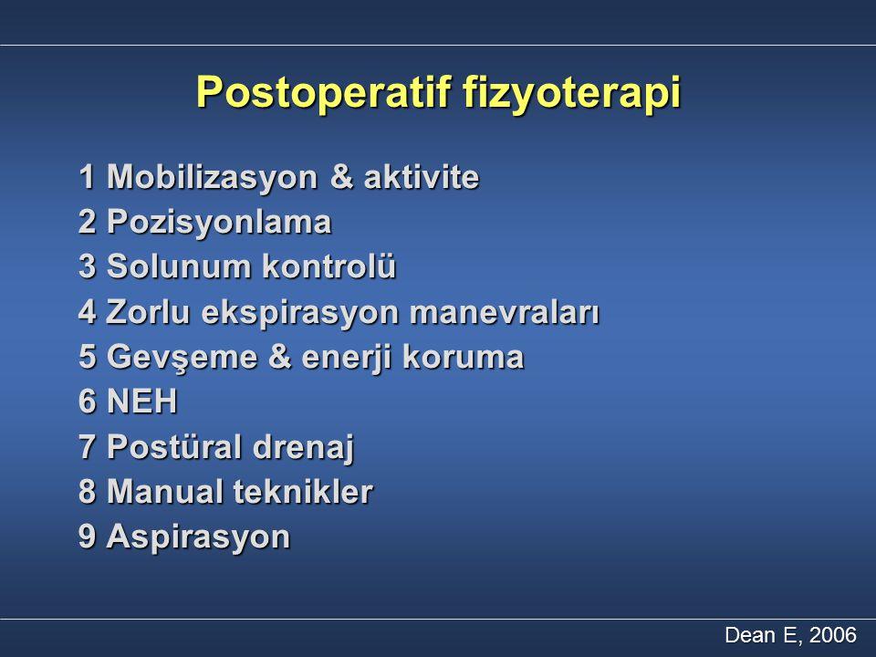Postoperatif fizyoterapi 1 Mobilizasyon & aktivite 2 Pozisyonlama 3 Solunum kontrolü 4 Zorlu ekspirasyon manevraları 5 Gevşeme & enerji koruma 6 NEH 7