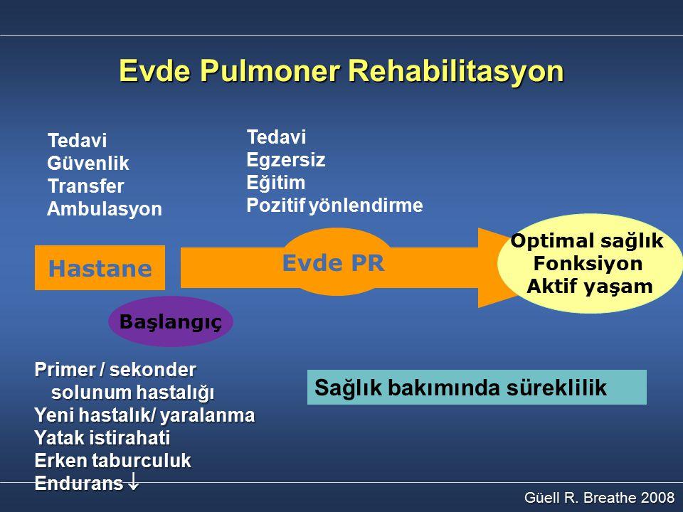 Evde Pulmoner Rehabilitasyon Başlangıç Evde PR Tedavi Egzersiz Eğitim Pozitif yönlendirme Sağlık bakımında süreklilik Tedavi Güvenlik Transfer Ambulas