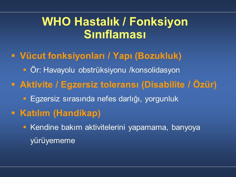 WHO Hastalık / Fonksiyon Sınıflaması   Vücut fonksiyonları / Yapı (Bozukluk)   Ör: Havayolu obstrüksiyonu /konsolidasyon   Aktivite / Egzersiz t