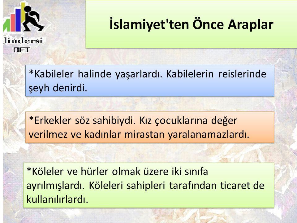 İslamiyet'ten Önce Araplar *Köleler ve hürler olmak üzere iki sınıfa ayrılmışlardı. Köleleri sahipleri tarafından ticaret de kullanılırlardı. *Kabilel