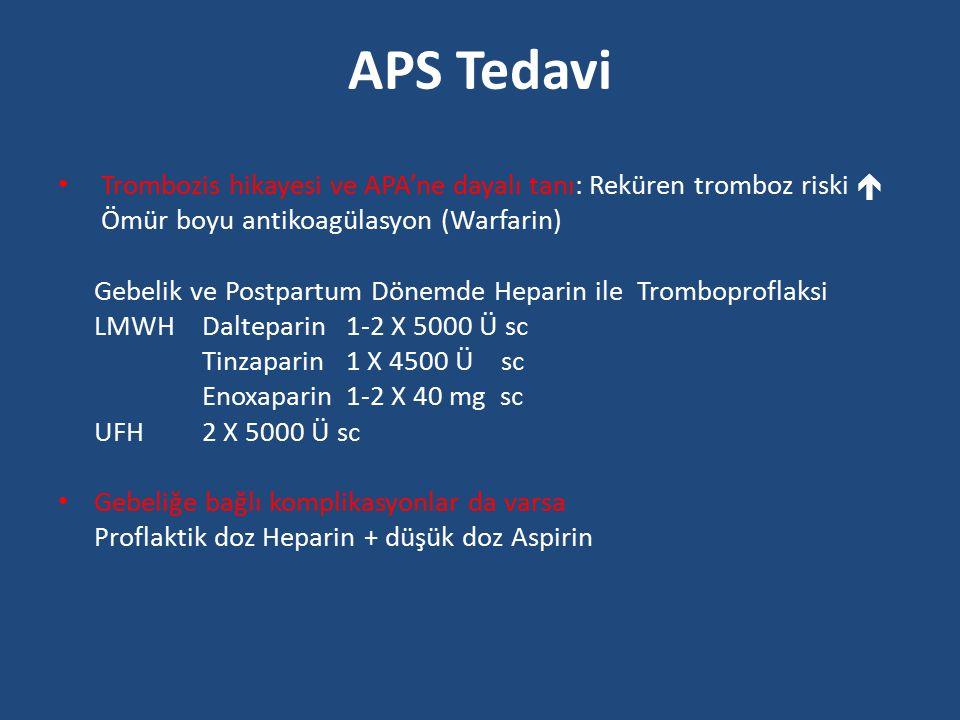 APS Tedavi Trombozis hikayesi ve APA'ne dayalı tanı: Reküren tromboz riski  Ömür boyu antikoagülasyon (Warfarin) Gebelik ve Postpartum Dönemde Hepari