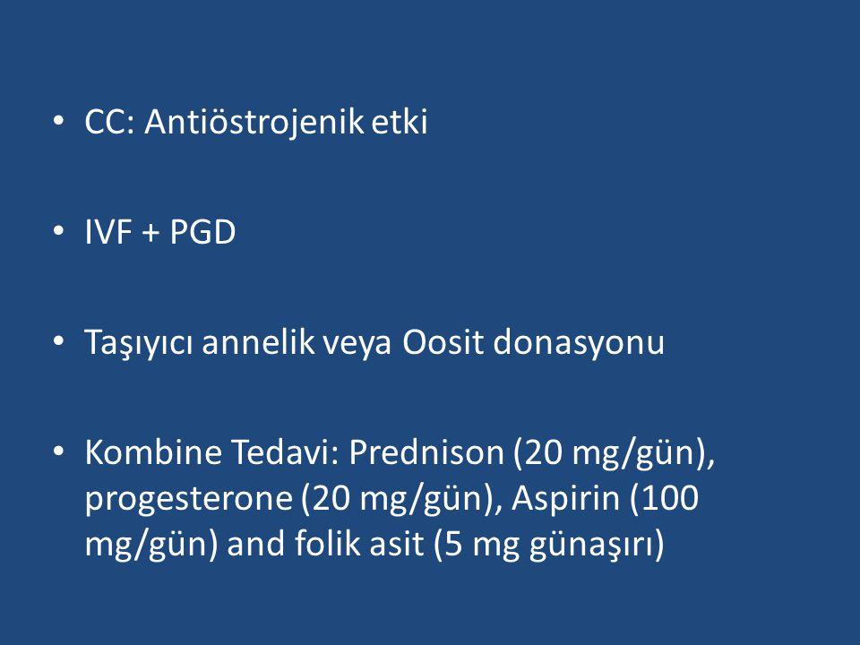 CC: Antiöstrojenik etki IVF + PGD Taşıyıcı annelik veya Oosit donasyonu Kombine Tedavi: Prednison (20 mg/gün), progesterone (20 mg/gün), Aspirin (100