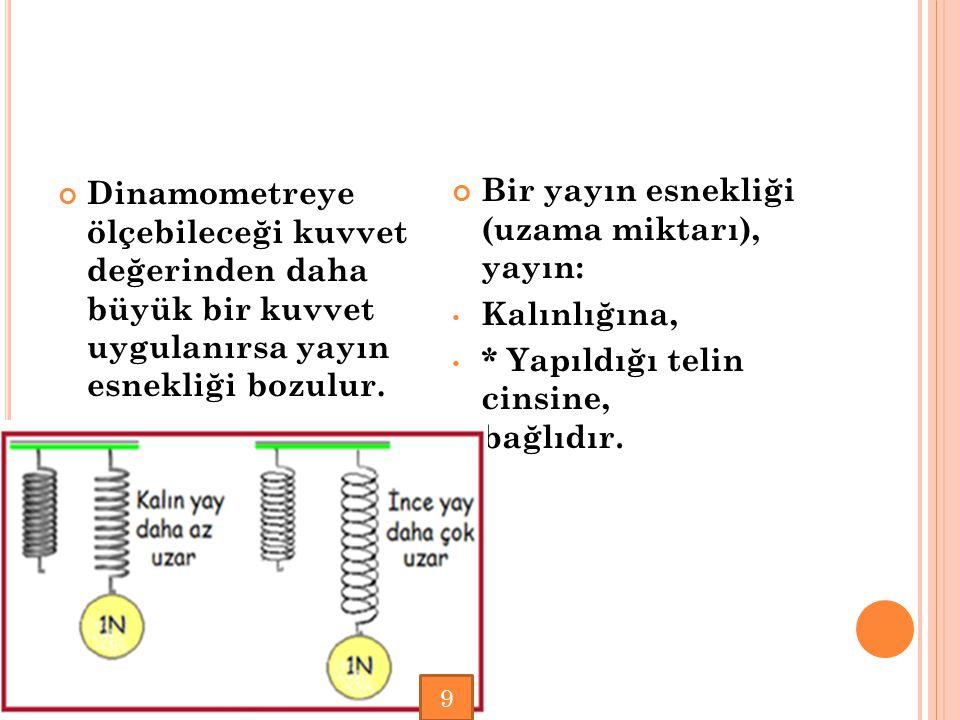 Dinamometreye ölçebileceği kuvvet değerinden daha büyük bir kuvvet uygulanırsa yayın esnekliği bozulur. Bir yayın esnekliği (uzama miktarı), yayın: Ka