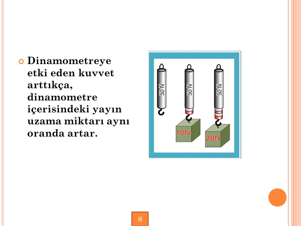 Dinamometreye etki eden kuvvet arttıkça, dinamometre içerisindeki yayın uzama miktarı aynı oranda artar. 8