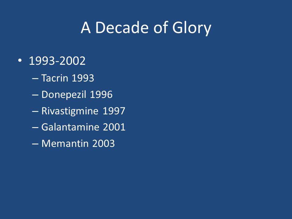 A Decade of Glory 1993-2002 – Tacrin 1993 – Donepezil 1996 – Rivastigmine 1997 – Galantamine 2001 – Memantin 2003