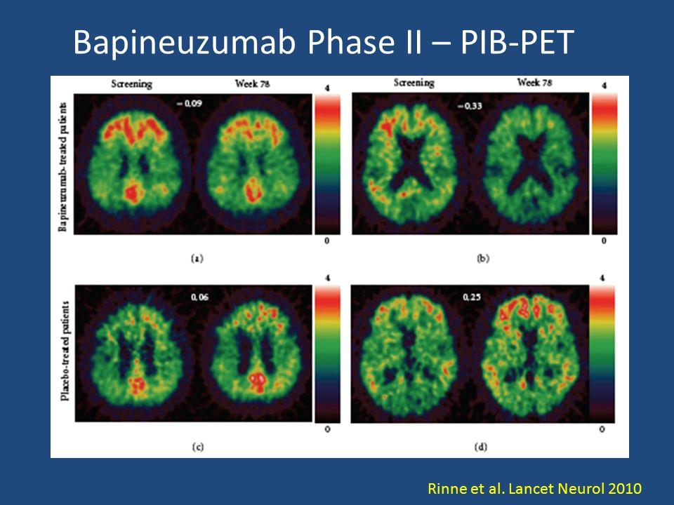 Rinne et al. Lancet Neurol 2010 Bapineuzumab Phase II – PIB-PET