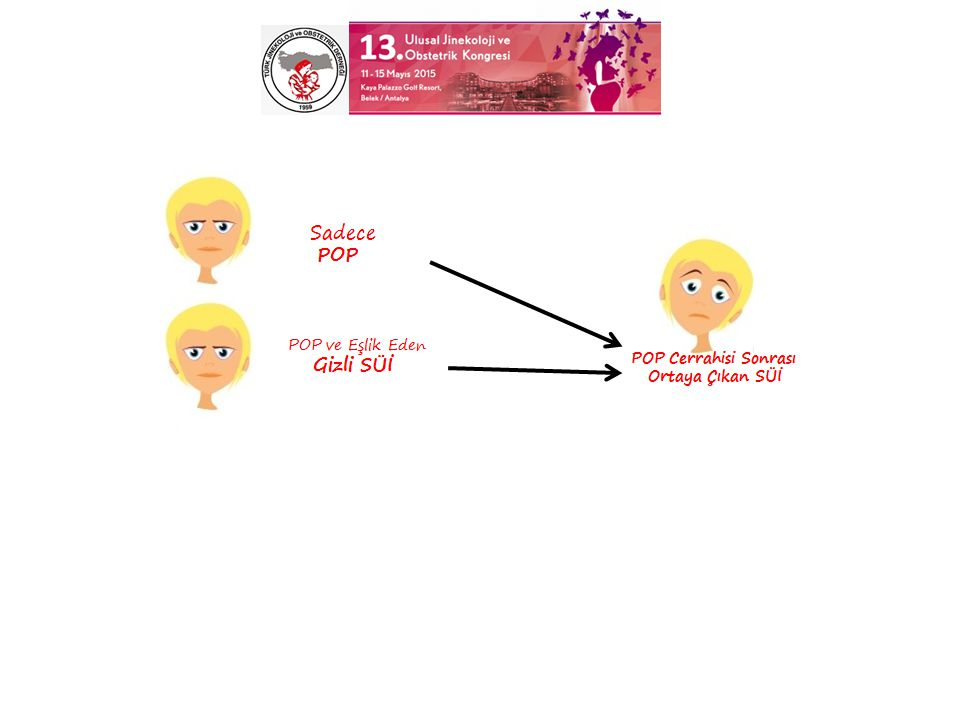 SI on 'prolapse reduction' IUGA / ICS Joint Report on the Terminology for Female Pelvic Floor Dysfunction, 2010 Occult Urinary Stress Incontinence (OSI) : the presence of SI on examination or USI in women with POP who have no symptoms of stress incontinence