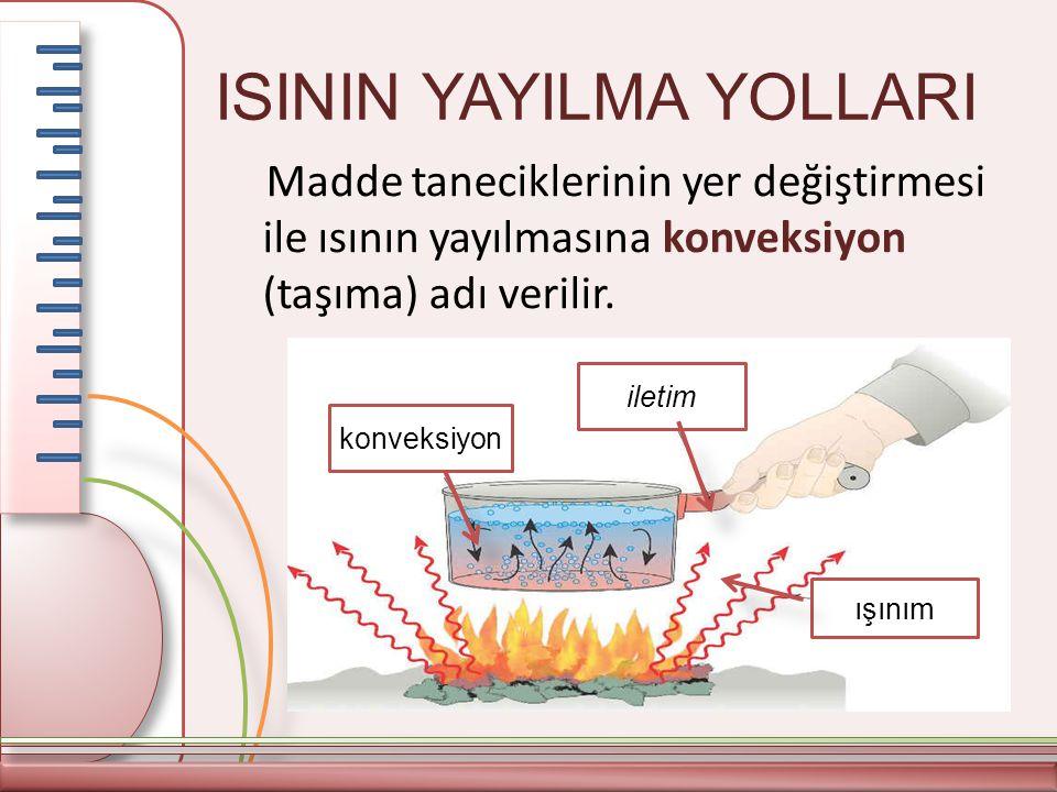 ISININ YAYILMA YOLLARI Madde taneciklerinin yer değiştirmesi ile ısının yayılmasına konveksiyon (taşıma) adı verilir. konveksiyon iletim ışınım