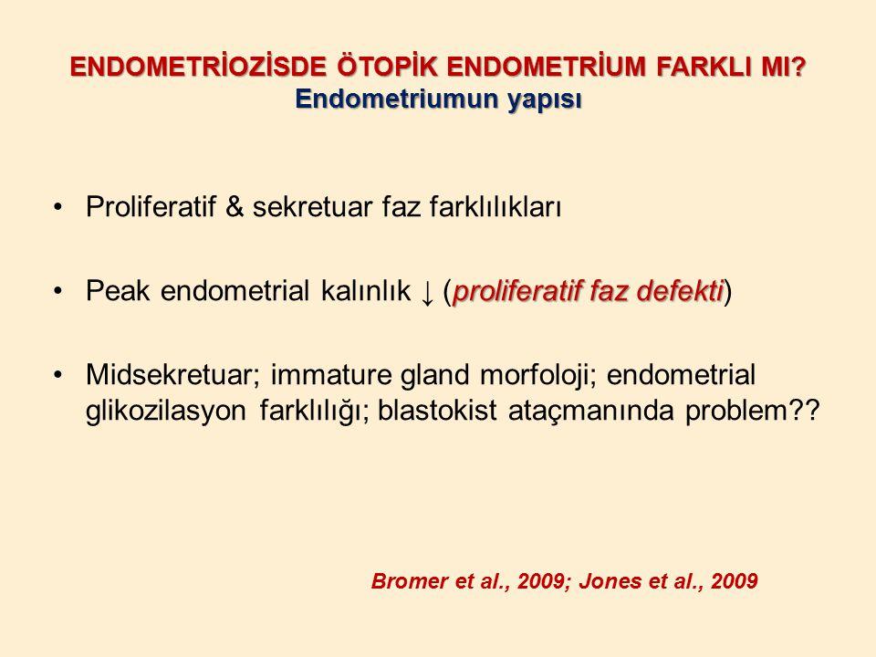 ENDOMETRİOZİSDE ÖTOPİK ENDOMETRİUM FARKLI MI? Endometriumun yapısı Proliferatif & sekretuar faz farklılıkları proliferatif faz defektiPeak endometrial