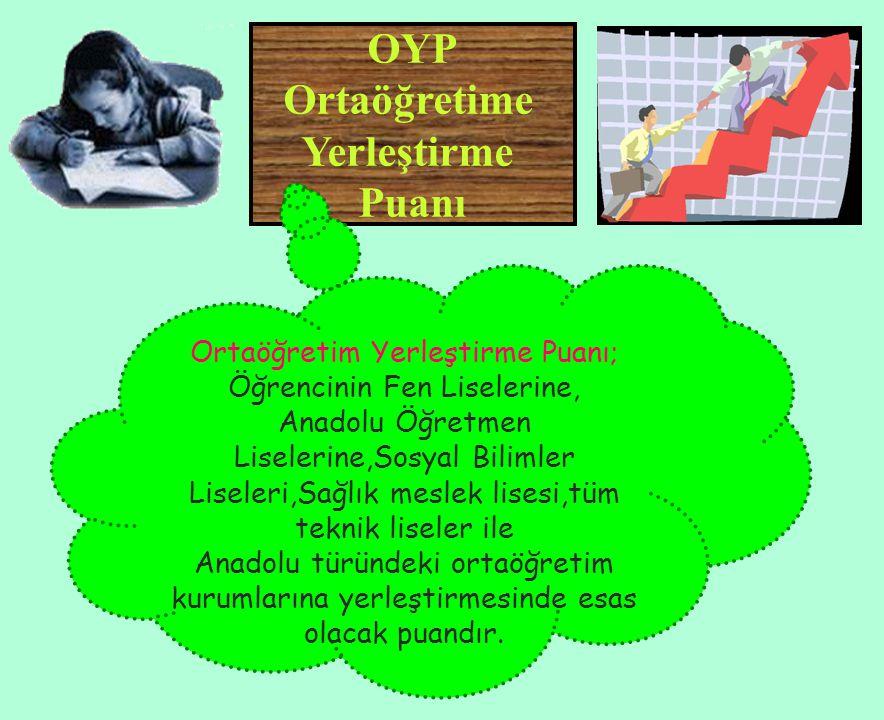 OYP Ortaöğretime Yerleştirme Puanı Ortaöğretim Yerleştirme Puanı; Öğrencinin Fen Liselerine, Anadolu Öğretmen Liselerine,Sosyal Bilimler Liseleri,Sağl