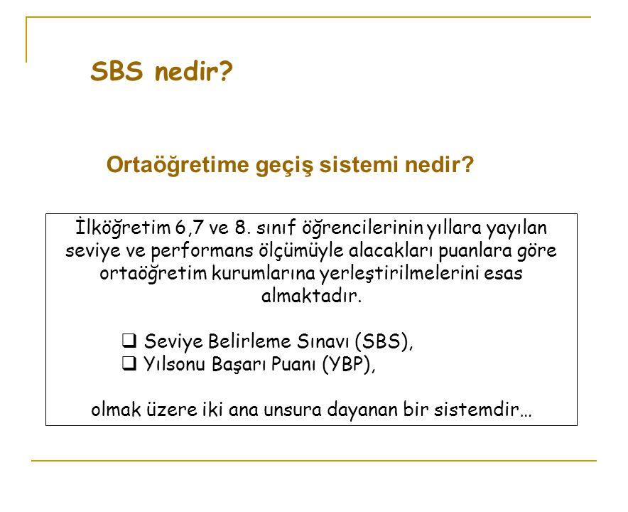 SBS nedir? Ortaöğretime geçiş sistemi nedir? İlköğretim 6,7 ve 8. sınıf öğrencilerinin yıllara yayılan seviye ve performans ölçümüyle alacakları puanl