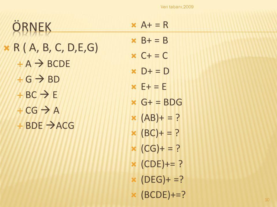  R ( A, B, C, D,E,G)  A  BCDE  G  BD  BC  E  CG  A  BDE  ACG Veri tabanı,2009 10  A+ = R  B+ = B  C+ = C  D+ = D  E+ = E  G+ = BDG 