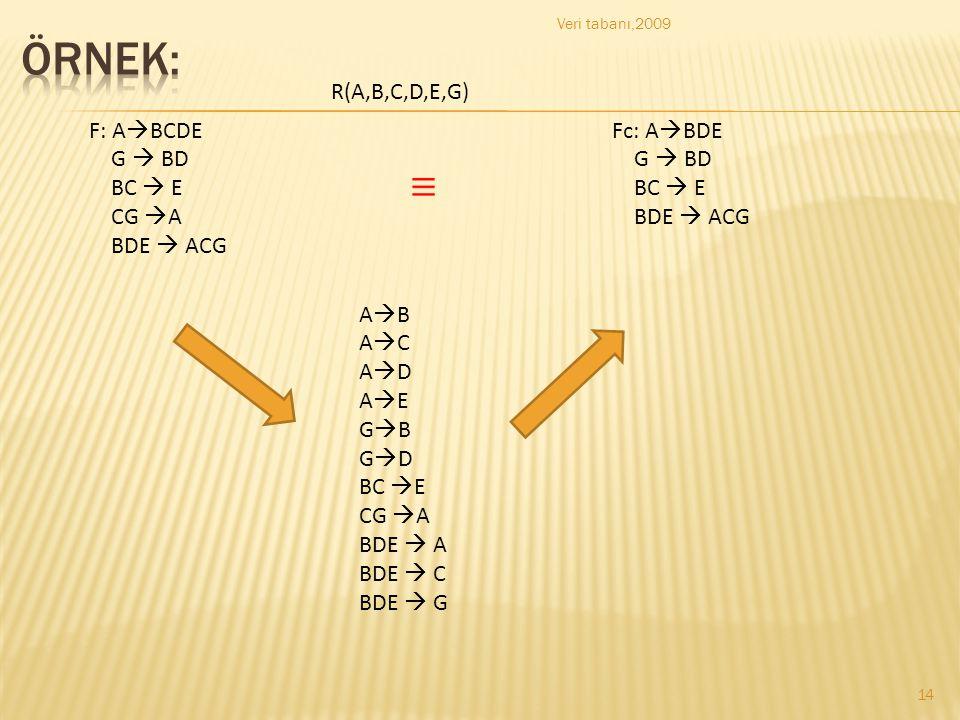 14 R(A,B,C,D,E,G) F: A  BCDE G  BD BC  E CG  A BDE  ACG Fc: A  BDE G  BD BC  E BDE  ACG A  B A  C A  D A  E G  B G  D BC  E CG  A BDE