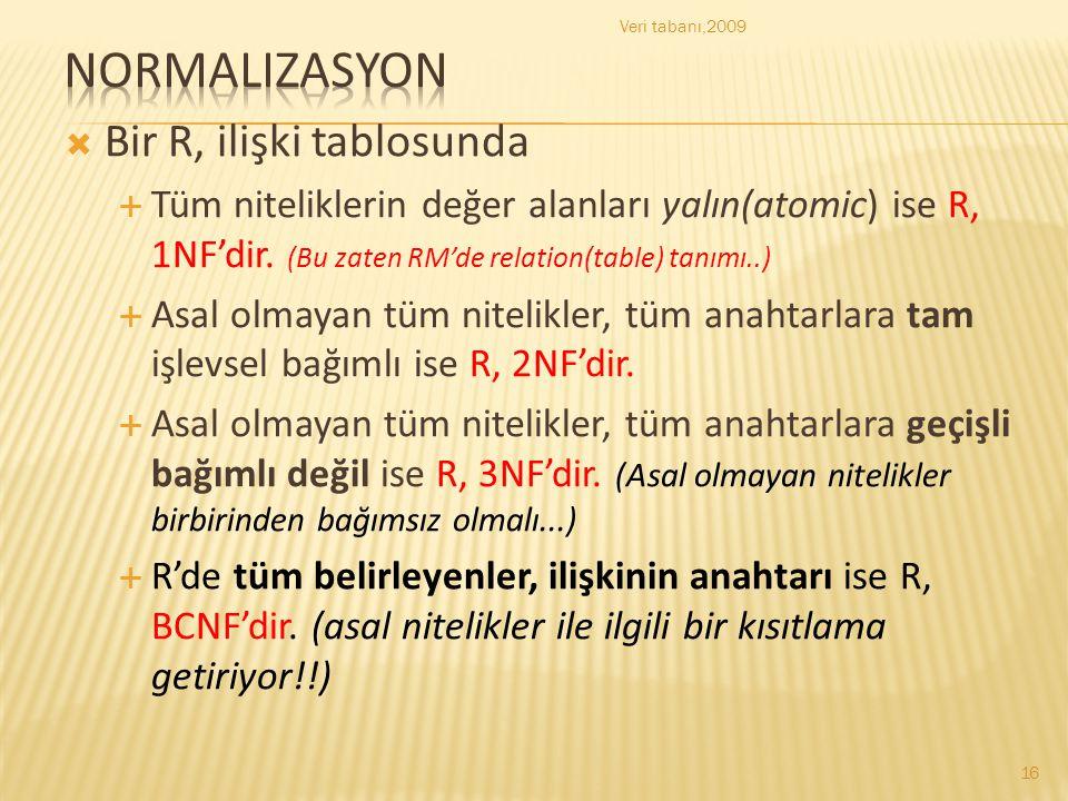  Bir R, ilişki tablosunda  Tüm niteliklerin değer alanları yalın(atomic) ise R, 1NF'dir. (Bu zaten RM'de relation(table) tanımı..)  Asal olmayan tü