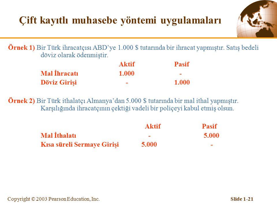Copyright © 2003 Pearson Education, Inc.Slide 1-21 Çift kayıtlı muhasebe yöntemi uygulamaları Örnek 1) Bir Türk ihracatçısı ABD'ye 1.000 $ tutarında b