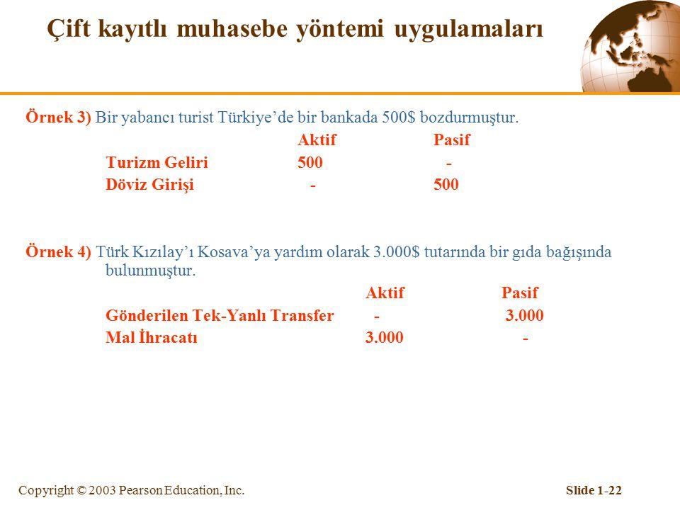 Copyright © 2003 Pearson Education, Inc.Slide 1-22 Çift kayıtlı muhasebe yöntemi uygulamaları Örnek 3) Bir yabancı turist Türkiye'de bir bankada 500$