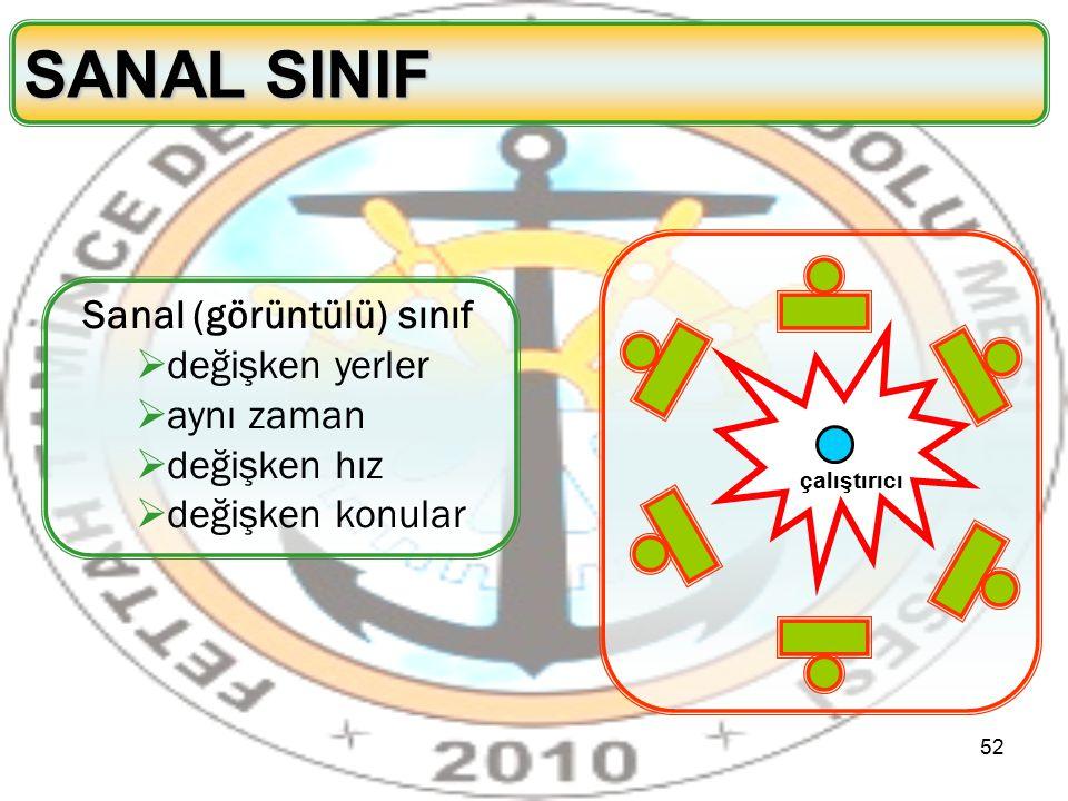 52 SANAL SINIF Sanal (görüntülü) sınıf  değişken yerler  aynı zaman  değişken hız  değişken konular çalıştırıcı