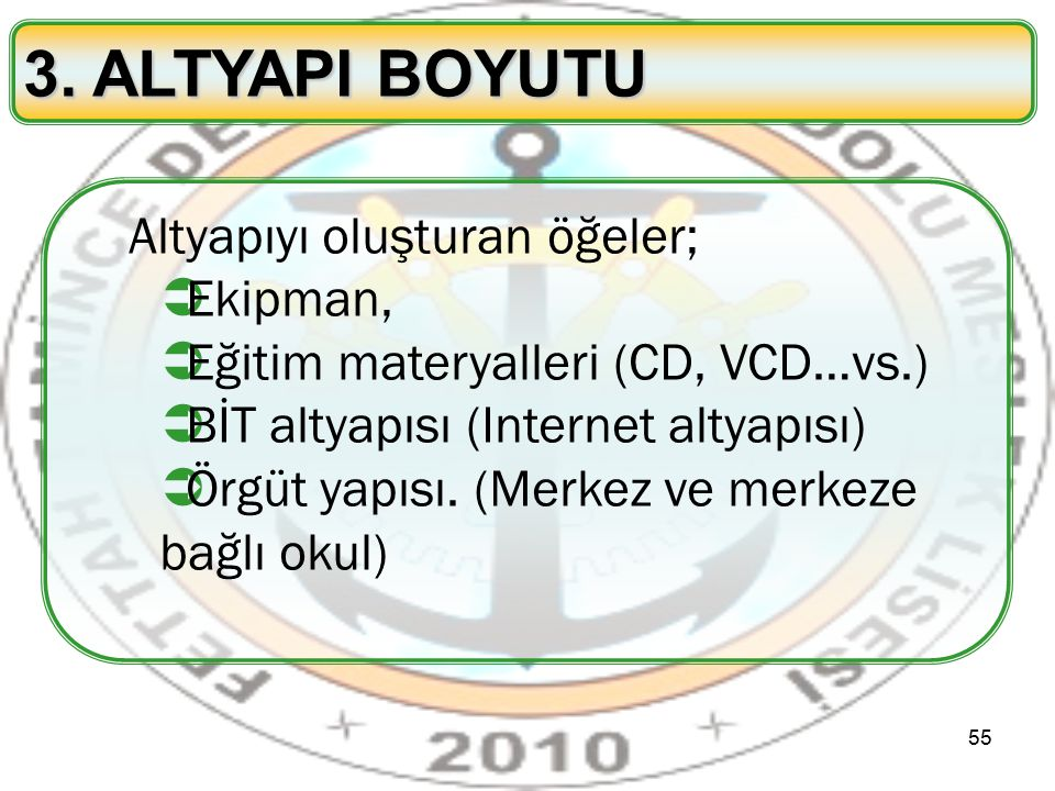 55 3. ALTYAPI BOYUTU Altyapıyı oluşturan öğeler;  Ekipman,  Eğitim materyalleri (CD, VCD…vs.)  BİT altyapısı (Internet altyapısı)  Örgüt yapısı. (