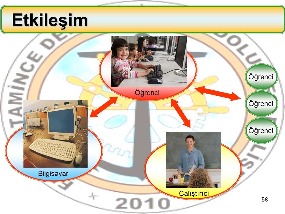 58 Etkileşim Etkileşim Öğrenci Bilgisayar Çalıştırıcı Öğrenci