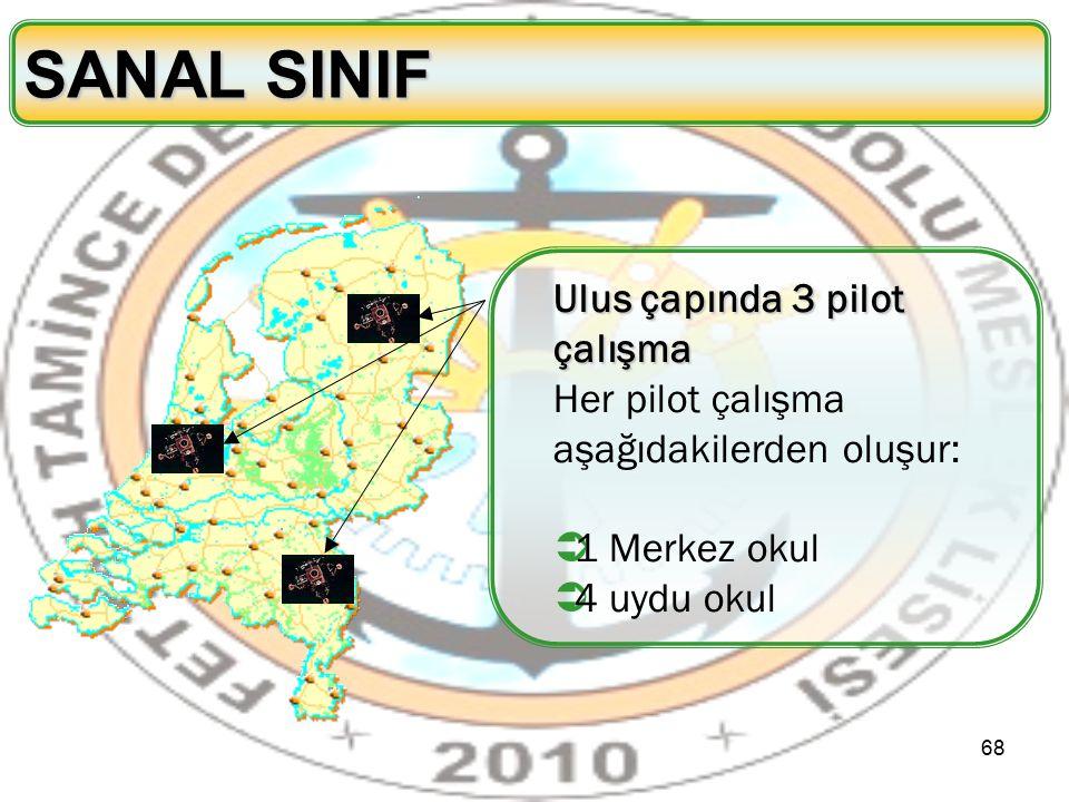 68 SANAL SINIF Ulus çapında 3 pilot çalışma Her pilot çalışma aşağıdakilerden oluşur:  1 Merkez okul  4 uydu okul